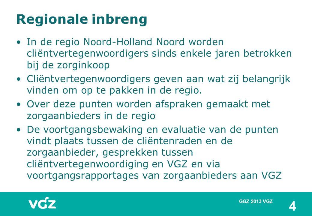 Regionale inbreng In de regio Noord-Holland Noord worden cliëntvertegenwoordigers sinds enkele jaren betrokken bij de zorginkoop Cliëntvertegenwoordigers geven aan wat zij belangrijk vinden om op te pakken in de regio.