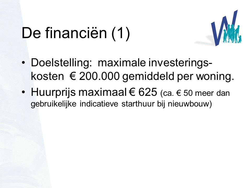 De financiën (1) Doelstelling: maximale investerings- kosten € 200.000 gemiddeld per woning.