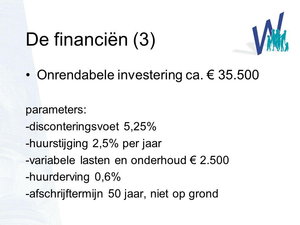 De financiën (3) Onrendabele investering ca.
