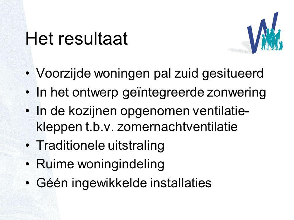 Het resultaat Voorzijde woningen pal zuid gesitueerd In het ontwerp geïntegreerde zonwering In de kozijnen opgenomen ventilatie- kleppen t.b.v.
