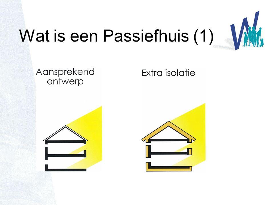 Wat is een Passiefhuis (1)