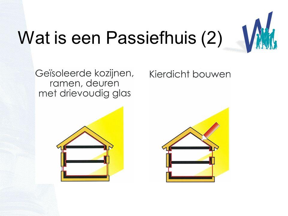 Wat is een Passiefhuis (2)