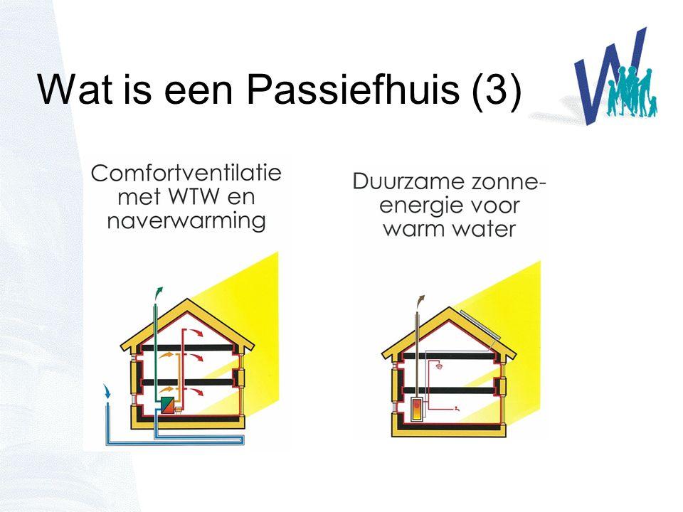Wat is een Passiefhuis (4) EPC < 0,4 Géén energie-neutrale woning Maximale energiebehoefte voor ruimteverwarming van 15 KWh/m2, komt overeen met ongeveer 1,5 m3 gas/m 2 gebruiksoppervlakte Ons project heeft 130 m2 GBO/woning