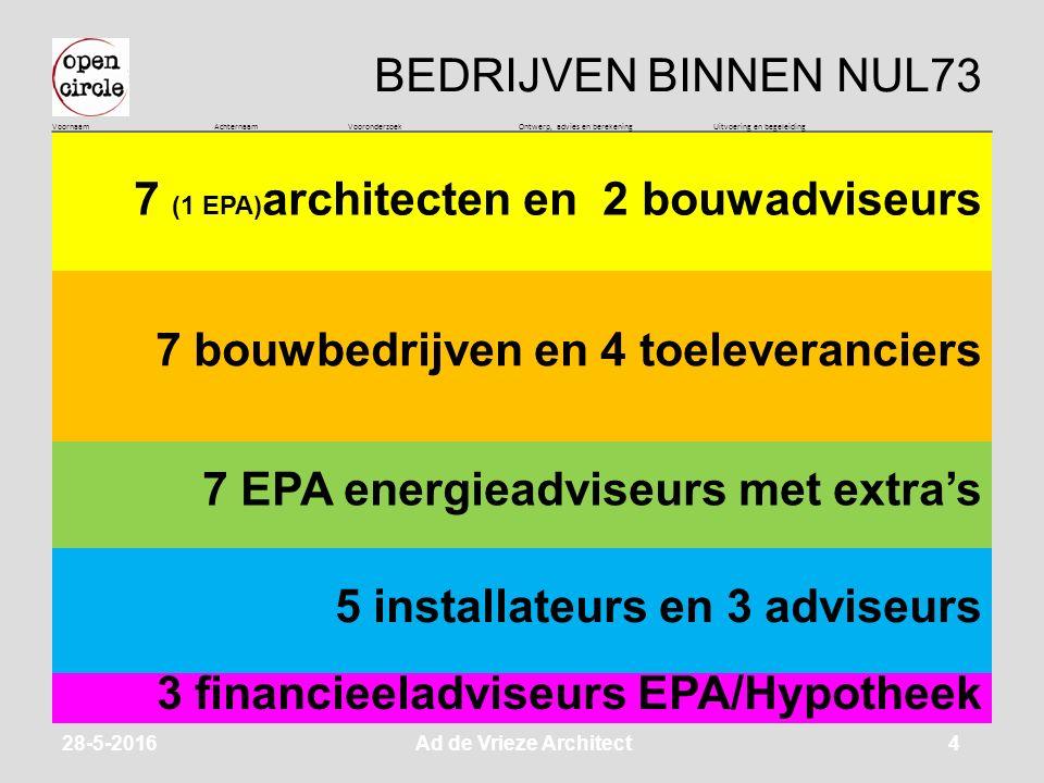 28-5-2016ARCHITECTUUR DESIGN5 DE 1 E VRAAG KOMT BINNEN: BIJ NUL 73 V ENERGIE-ADVISEUR, > BOUWKUNDIG ADVISEUR / ARCHITECT, V V INSTALLATIEBEDRIJF, ISOLATIEBEDRIJF / AANNEMER V V V KOSTENBEREKENINGEN V ENERGIE BESPARING EN FINANCIELE BEREKENING