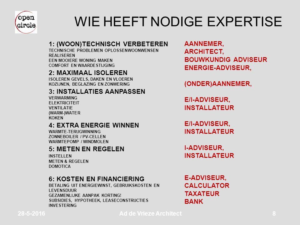 WIE HEEFT NODIGE EXPERTISE 28-5-2016Ad de Vrieze Architect8 1: (WOON)TECHNISCH VERBETEREN TECHNISCHE PROBLEMEN OPLOSSENWOONWENSEN REALISEREN EEN MOOIERE WONING MAKEN COMFORT EN WAARDESTIJGING 2: MAXIMAAL ISOLEREN ISOLEREN GEVELS, DAKEN EN VLOEREN KOZIJNEN, BEGLAZING EN ZONWERING 3: INSTALLATIES AANPASSEN VERWARMING ELEKTRICITEIT VENTILATIE (WARM-)WATER KOKEN 4: EXTRA ENERGIE WINNEN WARMTE-TERUGWINNING ZONNEBOILER / PV-CELLEN WARMTEPOMP / WINDMOLEN 5: METEN EN REGELEN INSTELLEN METEN & REGELEN DOMOTICA 6: KOSTEN EN FINANCIERING BETALING UIT ENERGIEWINST, GEBRUIKSKOSTEN EN LEVENSDUUR GEZAMENLIJKE AANPAK KORTING.