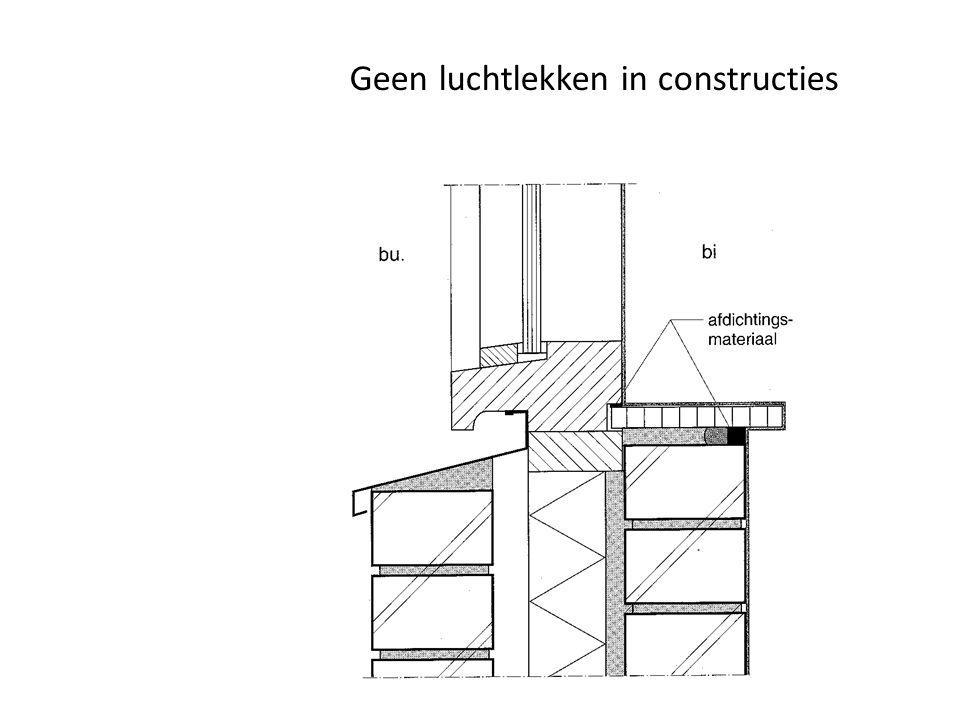 Geen luchtlekken in constructies