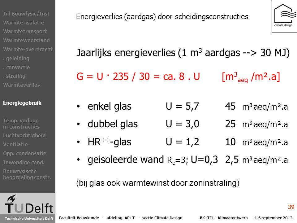 Energieverlies (aardgas) door scheidingsconstructies Jaarlijks energieverlies (1 m 3 aardgas --> 30 MJ) G = U · 235 / 30 = ca.
