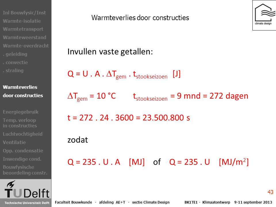 Warmteverlies door constructies Invullen vaste getallen: Q = U.