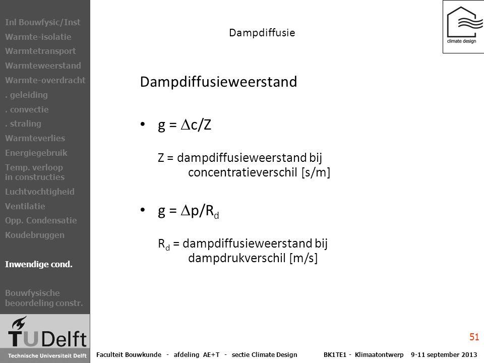 Dampdiffusie Dampdiffusieweerstand g =  c/Z Z = dampdiffusieweerstand bij concentratieverschil [s/m] g =  p/R d R d = dampdiffusieweerstand bij dampdrukverschil [m/s] Inl Bouwfysic/Inst Warmte-isolatie Warmtetransport Warmteweerstand Warmte-overdracht.