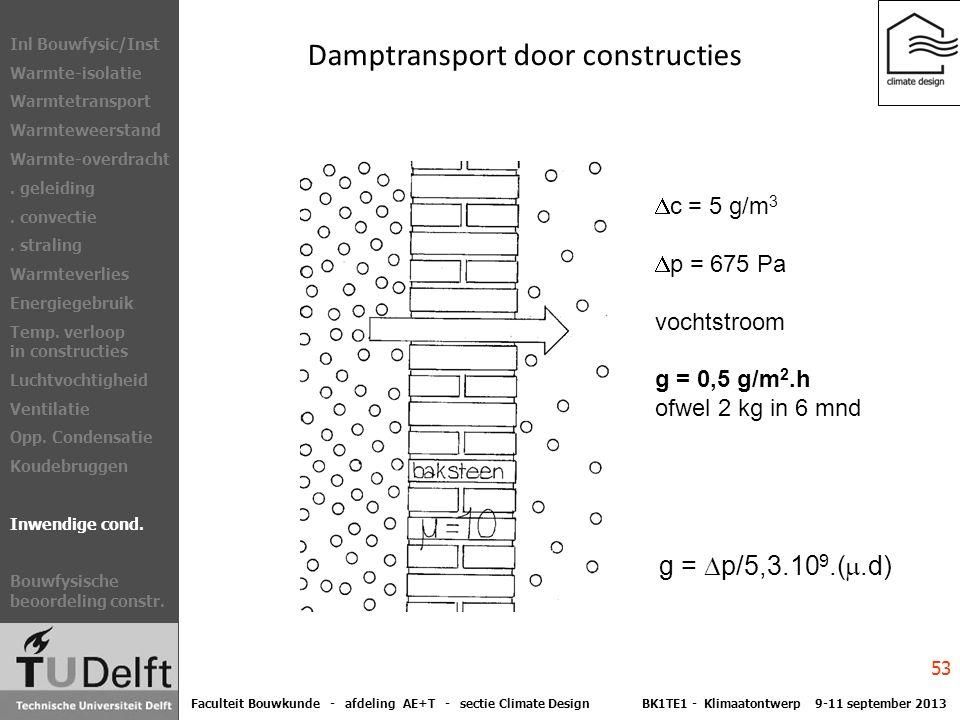 Damptransport door constructies  c = 5 g/m 3  p = 675 Pa vochtstroom g = 0,5 g/m 2.h ofwel 2 kg in 6 mnd g =  p/5,3.10 9.( .d) Inl Bouwfysic/Inst Warmte-isolatie Warmtetransport Warmteweerstand Warmte-overdracht.