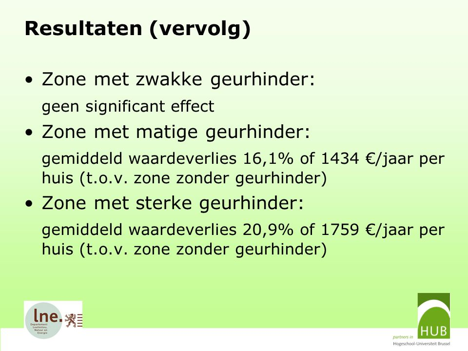 Resultaten (vervolg) Zone met zwakke geurhinder: geen significant effect Zone met matige geurhinder: gemiddeld waardeverlies 16,1% of 1434 €/jaar per huis (t.o.v.