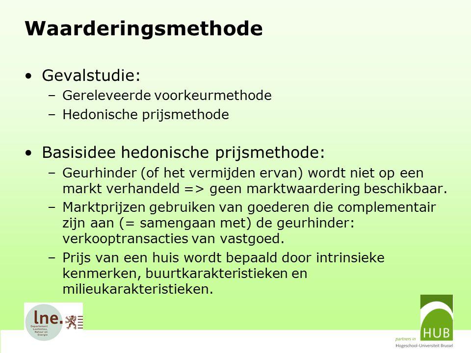 Waarderingsmethode Gevalstudie: –Gereleveerde voorkeurmethode –Hedonische prijsmethode Basisidee hedonische prijsmethode: –Geurhinder (of het vermijden ervan) wordt niet op een markt verhandeld => geen marktwaardering beschikbaar.