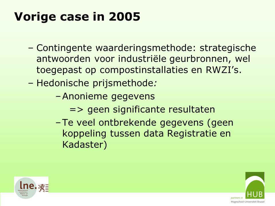 Vorige case in 2005 –Contingente waarderingsmethode: strategische antwoorden voor industriële geurbronnen, wel toegepast op compostinstallaties en RWZI's.