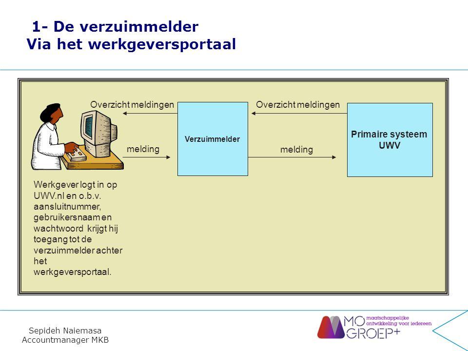 Sepideh Naiemasa Accountmanager MKB 1- De verzuimmelder Via het werkgeversportaal Verzuimmelder Primaire systeem UWV Werkgever logt in op UWV.nl en o.b.v.