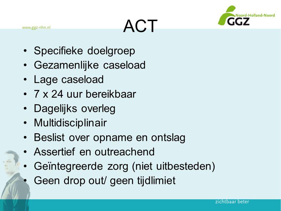 ACT Specifieke doelgroep Gezamenlijke caseload Lage caseload 7 x 24 uur bereikbaar Dagelijks overleg Multidisciplinair Beslist over opname en ontslag