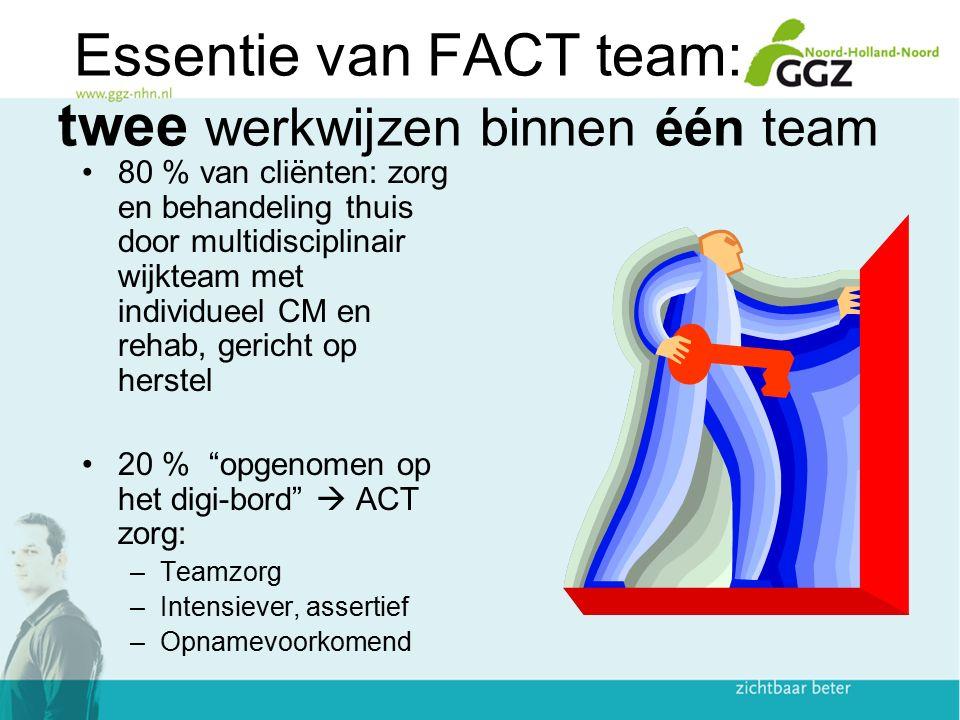 Essentie van FACT team: twee werkwijzen binnen één team 80 % van cliënten: zorg en behandeling thuis door multidisciplinair wijkteam met individueel C