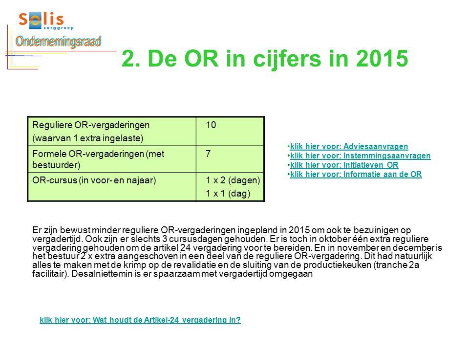 2. De OR in cijfers in 2015 Reguliere OR-vergaderingen (waarvan 1 extra ingelaste) 10 Formele OR-vergaderingen (met bestuurder) 7 OR-cursus (in voor-