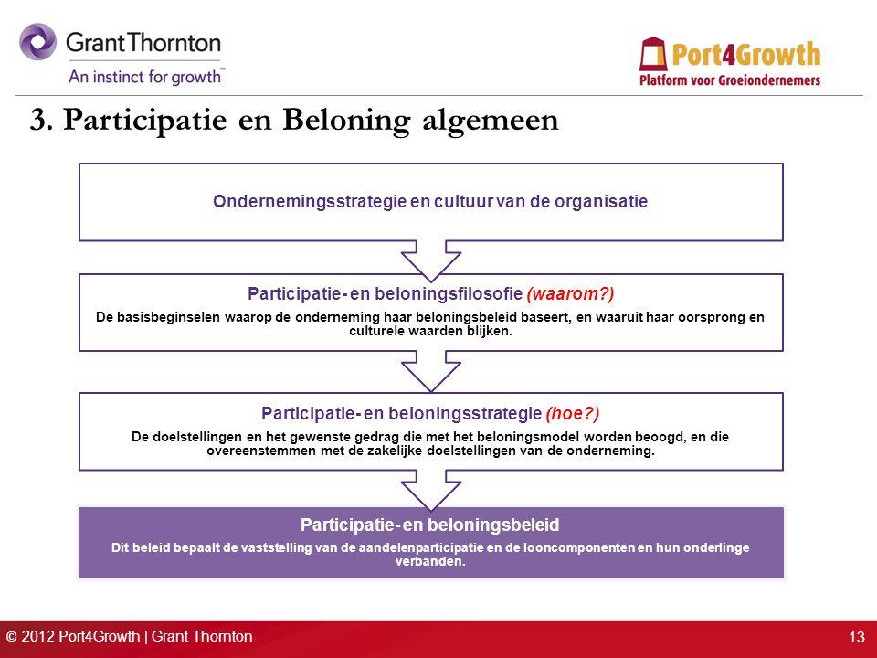 © 2012 Port4Growth | Grant Thornton 13 3. Participatie en Beloning algemeen Participatie- en beloningsbeleid Dit beleid bepaalt de vaststelling van de