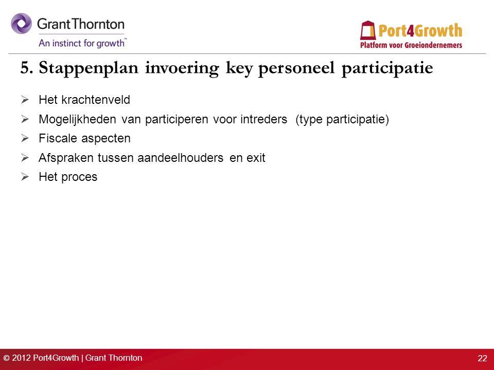 © 2012 Port4Growth | Grant Thornton 22 5. Stappenplan invoering key personeel participatie  Het krachtenveld  Mogelijkheden van participeren voor in