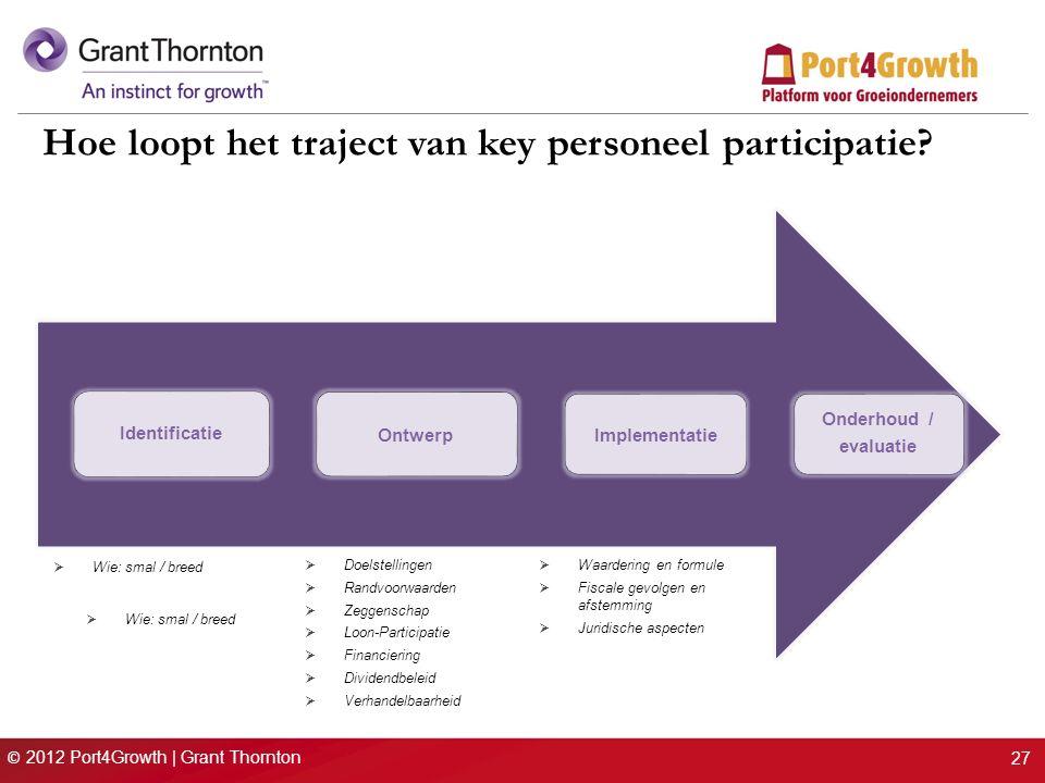 © 2012 Port4Growth | Grant Thornton 27 Hoe loopt het traject van key personeel participatie.