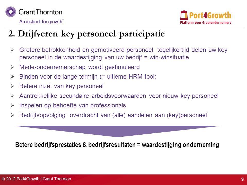 © 2012 Port4Growth | Grant Thornton 9 2. Drijfveren key personeel participatie  Grotere betrokkenheid en gemotiveerd personeel, tegelijkertijd delen