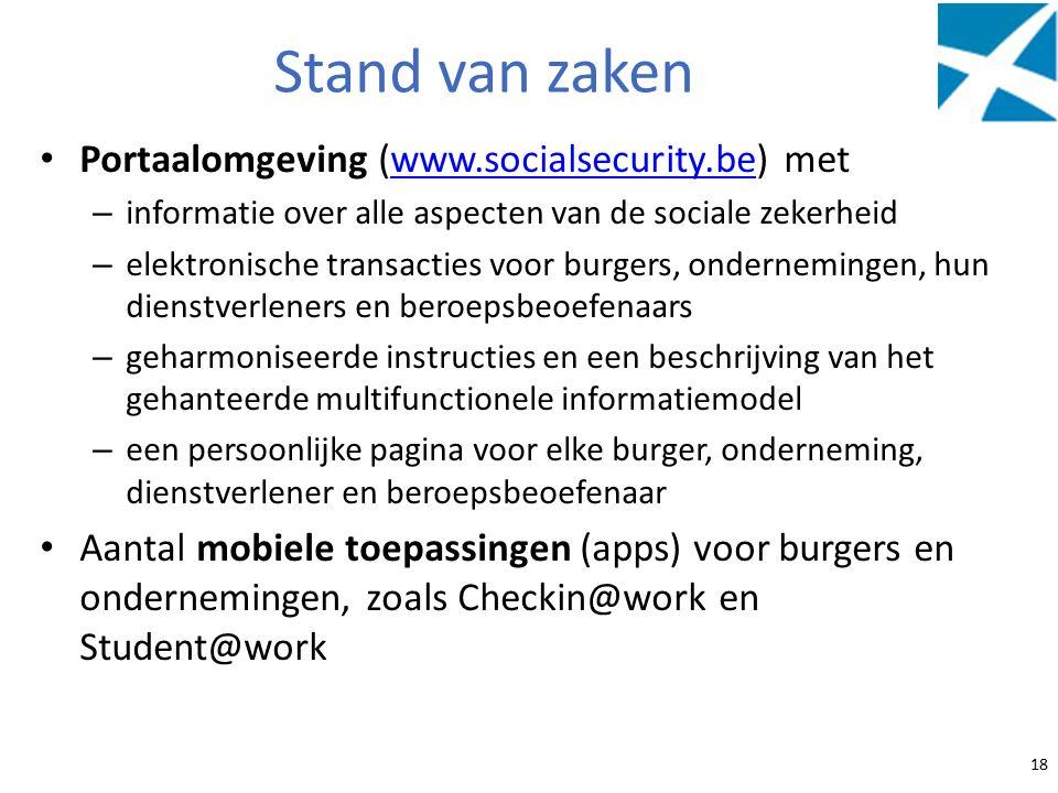 Stand van zaken Portaalomgeving (www.socialsecurity.be) metwww.socialsecurity.be – informatie over alle aspecten van de sociale zekerheid – elektronis