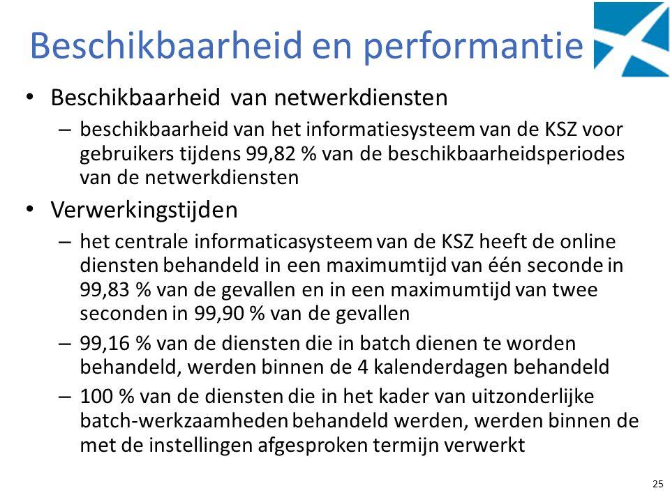 Beschikbaarheid en performantie Beschikbaarheid van netwerkdiensten – beschikbaarheid van het informatiesysteem van de KSZ voor gebruikers tijdens 99,82 % van de beschikbaarheidsperiodes van de netwerkdiensten Verwerkingstijden – het centrale informaticasysteem van de KSZ heeft de online diensten behandeld in een maximumtijd van één seconde in 99,83 % van de gevallen en in een maximumtijd van twee seconden in 99,90 % van de gevallen – 99,16 % van de diensten die in batch dienen te worden behandeld, werden binnen de 4 kalenderdagen behandeld – 100 % van de diensten die in het kader van uitzonderlijke batch-werkzaamheden behandeld werden, werden binnen de met de instellingen afgesproken termijn verwerkt 25