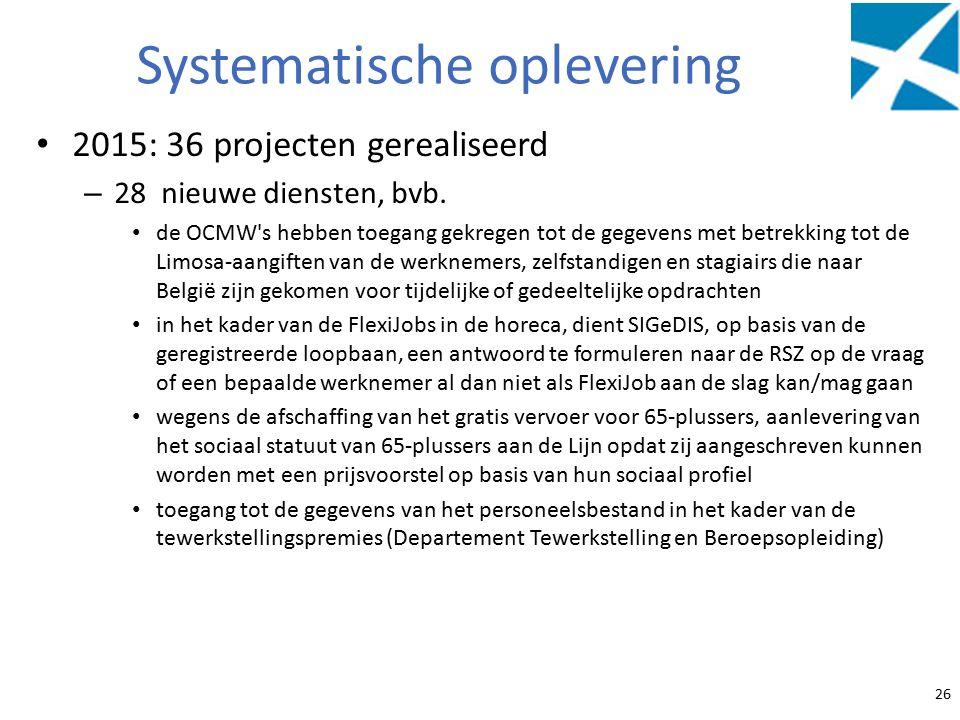 Systematische oplevering 2015: 36 projecten gerealiseerd – 28 nieuwe diensten, bvb. de OCMW's hebben toegang gekregen tot de gegevens met betrekking t