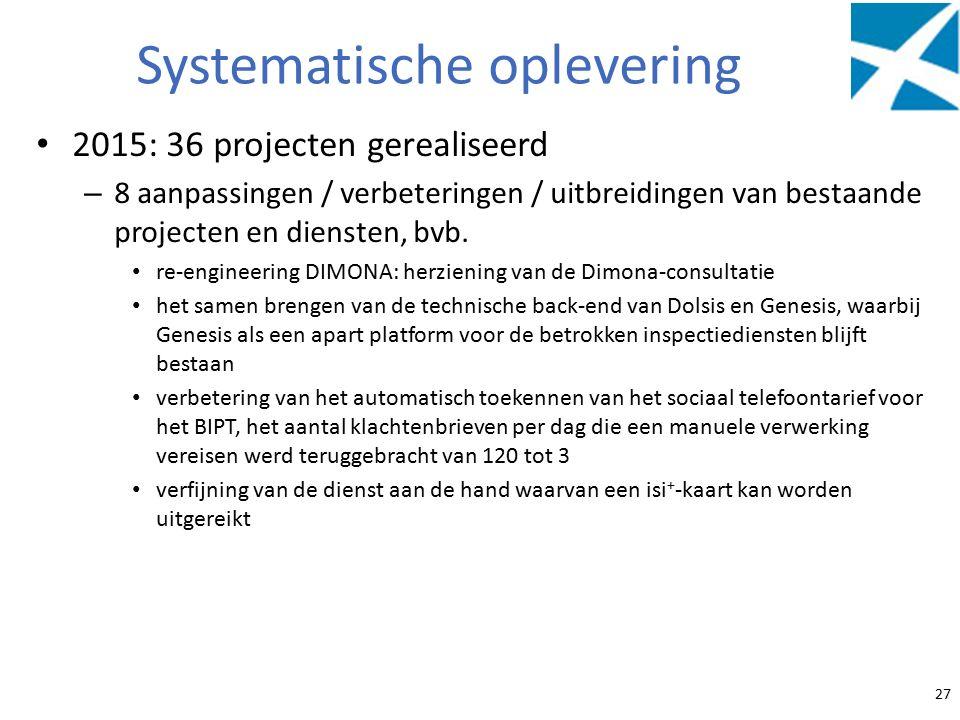 Systematische oplevering 2015: 36 projecten gerealiseerd – 8 aanpassingen / verbeteringen / uitbreidingen van bestaande projecten en diensten, bvb. re