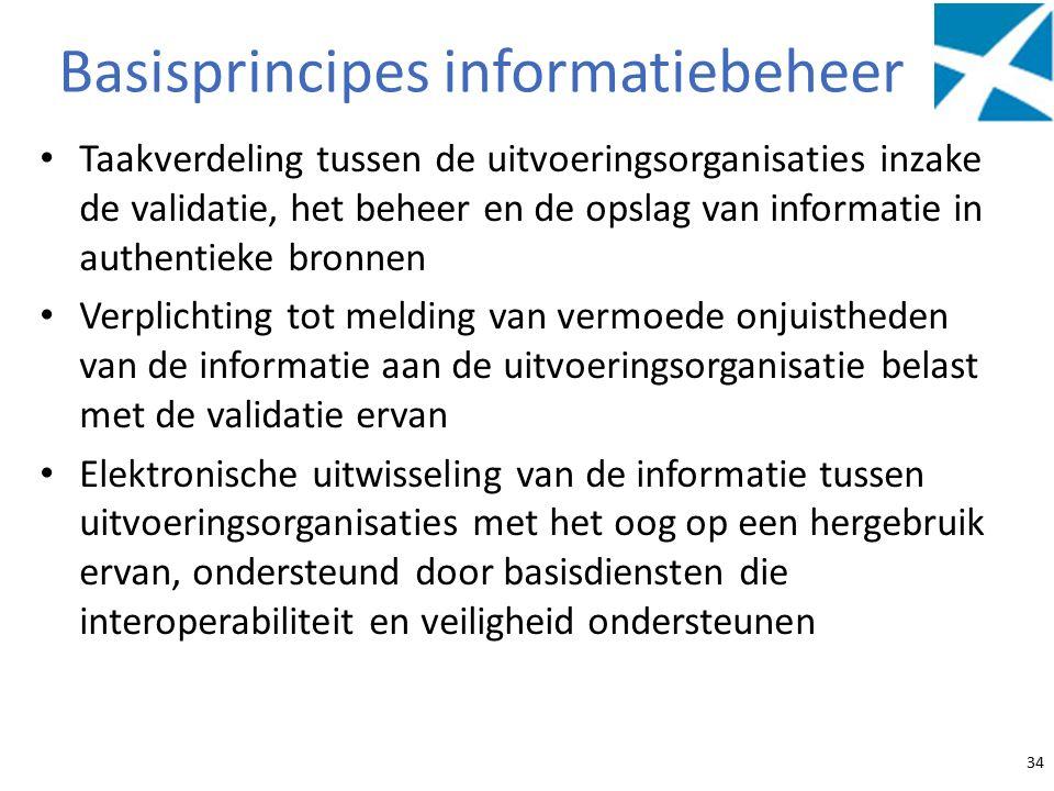 Basisprincipes informatiebeheer Taakverdeling tussen de uitvoeringsorganisaties inzake de validatie, het beheer en de opslag van informatie in authentieke bronnen Verplichting tot melding van vermoede onjuistheden van de informatie aan de uitvoeringsorganisatie belast met de validatie ervan Elektronische uitwisseling van de informatie tussen uitvoeringsorganisaties met het oog op een hergebruik ervan, ondersteund door basisdiensten die interoperabiliteit en veiligheid ondersteunen 34
