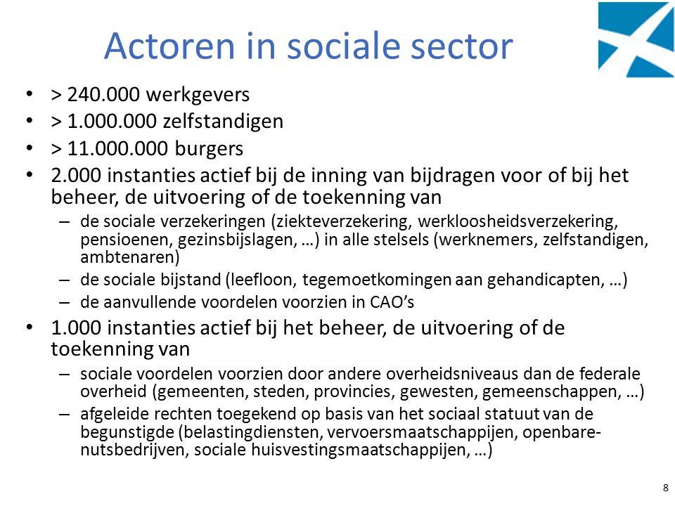 Actoren in sociale sector > 240.000 werkgevers > 1.000.000 zelfstandigen > 11.000.000 burgers 2.000 instanties actief bij de inning van bijdragen voor of bij het beheer, de uitvoering of de toekenning van – de sociale verzekeringen (ziekteverzekering, werkloosheidsverzekering, pensioenen, gezinsbijslagen, …) in alle stelsels (werknemers, zelfstandigen, ambtenaren) – de sociale bijstand (leefloon, tegemoetkomingen aan gehandicapten, …) – de aanvullende voordelen voorzien in CAO's 1.000 instanties actief bij het beheer, de uitvoering of de toekenning van – sociale voordelen voorzien door andere overheidsniveaus dan de federale overheid (gemeenten, steden, provincies, gewesten, gemeenschappen, …) – afgeleide rechten toegekend op basis van het sociaal statuut van de begunstigde (belastingdiensten, vervoersmaatschappijen, openbare- nutsbedrijven, sociale huisvestingsmaatschappijen, …) 8