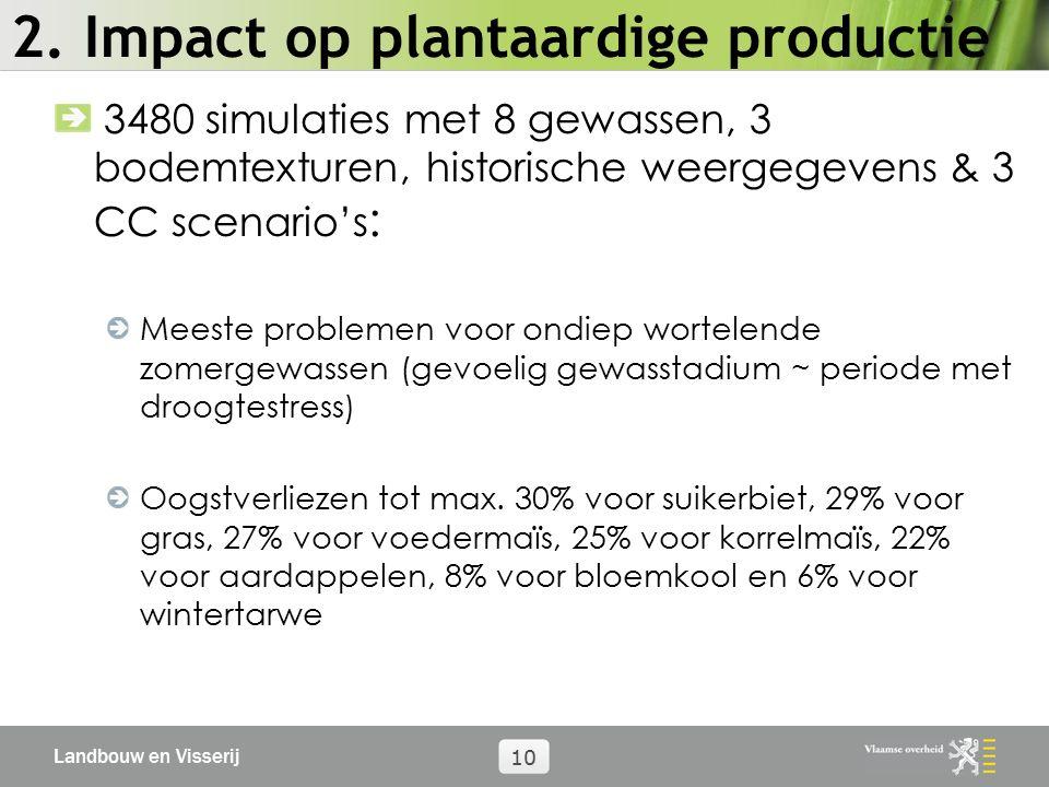 Landbouw en Visserij 10 2. Impact op plantaardige productie 3480 simulaties met 8 gewassen, 3 bodemtexturen, historische weergegevens & 3 CC scenario'