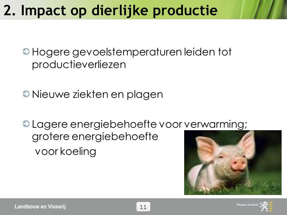Landbouw en Visserij 11 2. Impact op dierlijke productie Hogere gevoelstemperaturen leiden tot productieverliezen Nieuwe ziekten en plagen Lagere ener