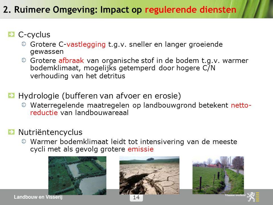 Landbouw en Visserij 14 2. Ruimere Omgeving: Impact op regulerende diensten C-cyclus Grotere C-vastlegging t.g.v. sneller en langer groeiende gewassen