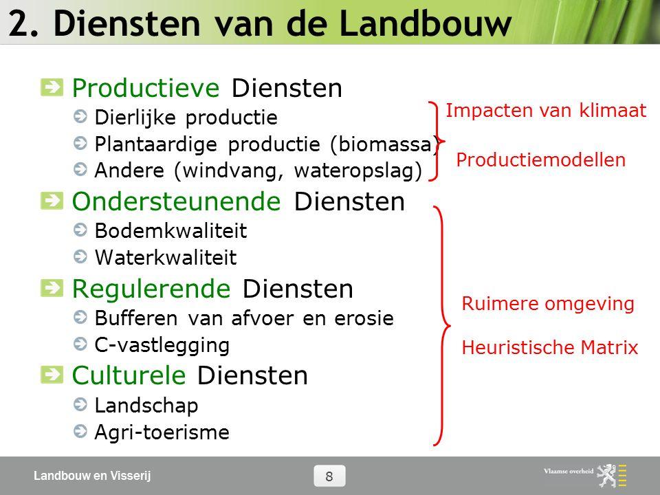 Landbouw en Visserij 8 2. Diensten van de Landbouw Productieve Diensten Dierlijke productie Plantaardige productie (biomassa) Andere (windvang, watero