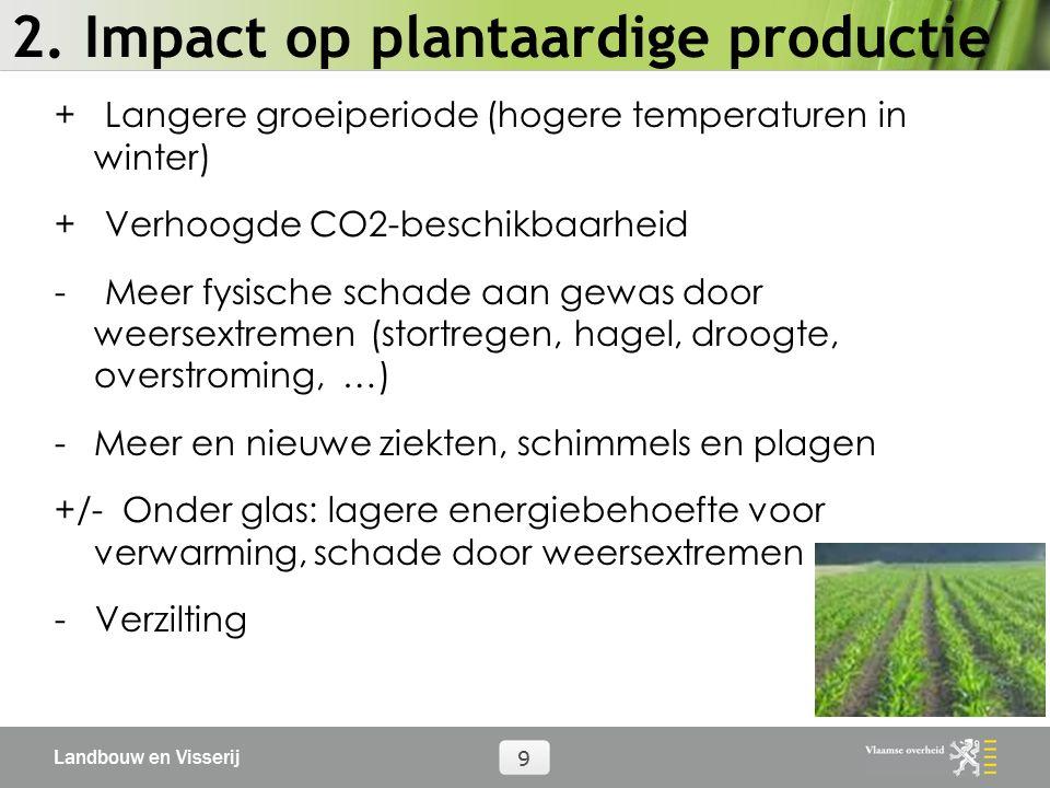 Landbouw en Visserij 9 2. Impact op plantaardige productie + Langere groeiperiode (hogere temperaturen in winter) + Verhoogde CO2-beschikbaarheid - Me