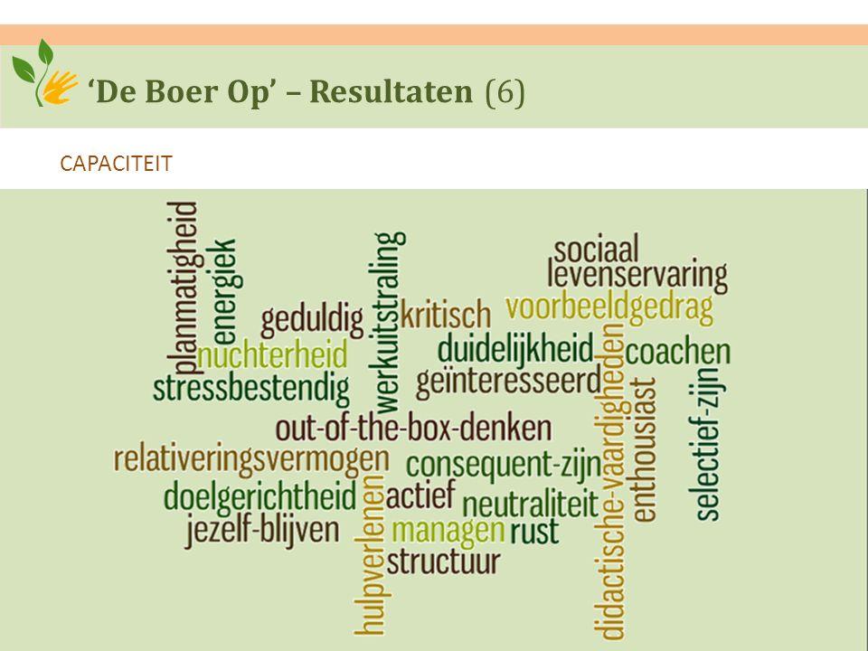 'De Boer Op' – Resultaten (6) CAPACITEIT
