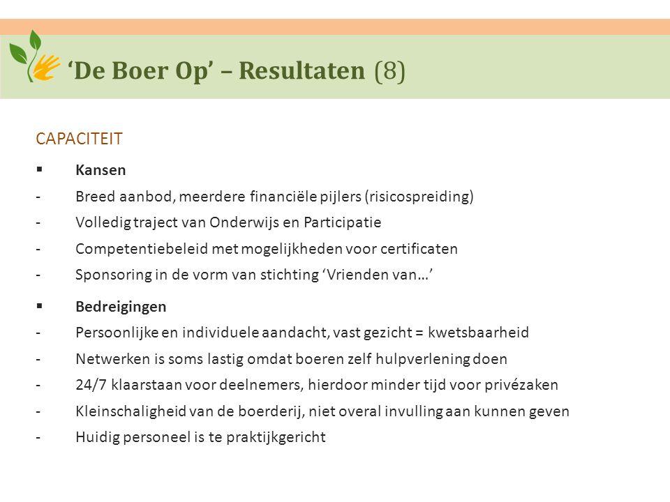'De Boer Op' – Resultaten (8) CAPACITEIT  Kansen ‐Breed aanbod, meerdere financiële pijlers (risicospreiding) ‐Volledig traject van Onderwijs en Part