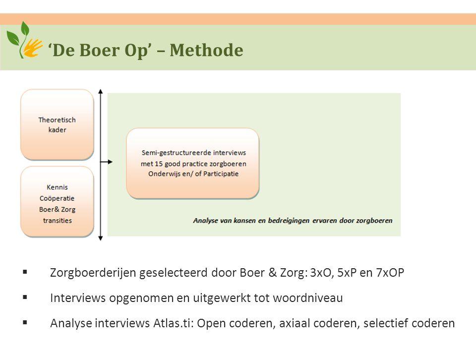 'De Boer Op' – Methode  Zorgboerderijen geselecteerd door Boer & Zorg: 3xO, 5xP en 7xOP  Interviews opgenomen en uitgewerkt tot woordniveau  Analyse interviews Atlas.ti: Open coderen, axiaal coderen, selectief coderen