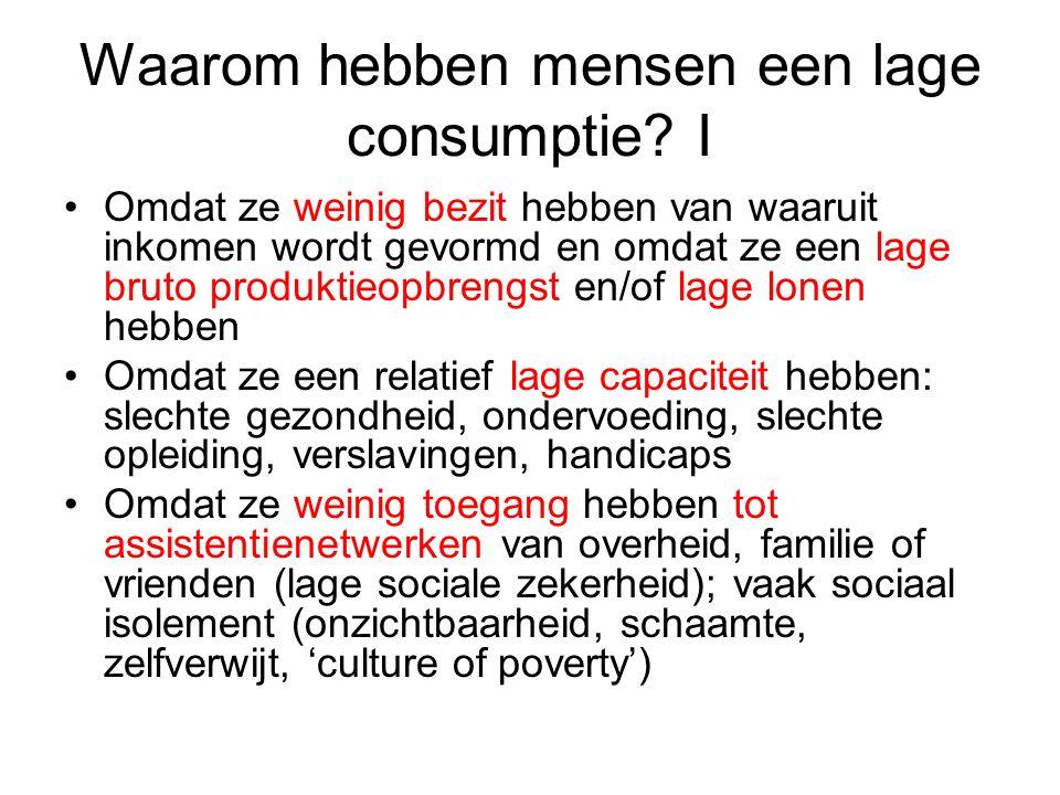 Waarom hebben mensen een lage consumptie.