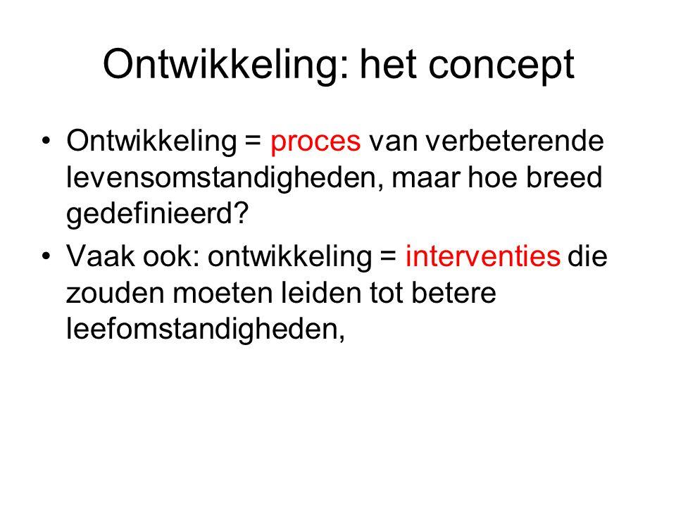 Proces Veranderingen in (toegang tot en kwaliteit van) natuurlijk kapitaal: bodem, water, bos etc.