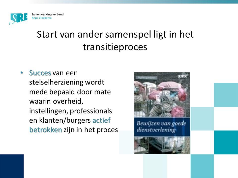 Start van ander samenspel ligt in het transitieproces Succes actief betrokken Succes van een stelselherziening wordt mede bepaald door mate waarin overheid, instellingen, professionals en klanten/burgers actief betrokken zijn in het proces