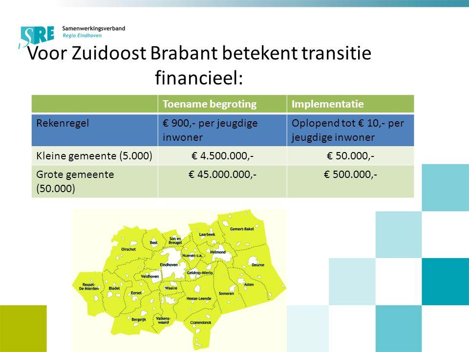 Voor Zuidoost Brabant betekent transitie financieel: Toename begrotingImplementatie Rekenregel€ 900,- per jeugdige inwoner Oplopend tot € 10,- per jeu