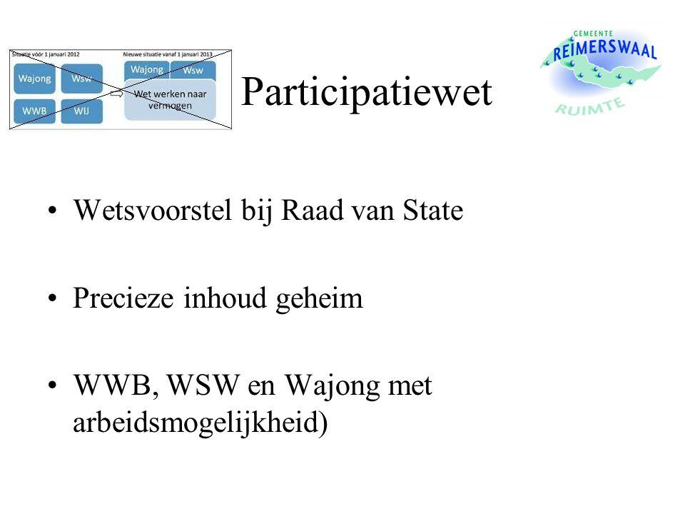 Participatiewet Wetsvoorstel bij Raad van State Precieze inhoud geheim WWB, WSW en Wajong met arbeidsmogelijkheid)