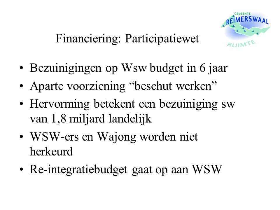 Financiering: Participatiewet Bezuinigingen op Wsw budget in 6 jaar Aparte voorziening beschut werken Hervorming betekent een bezuiniging sw van 1,8 miljard landelijk WSW-ers en Wajong worden niet herkeurd Re-integratiebudget gaat op aan WSW