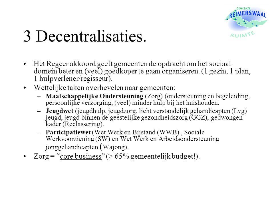 Voorwaarden Decentralisatie.Eigen regie.