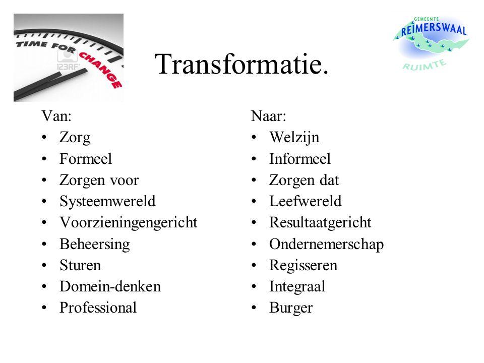Transformatie.