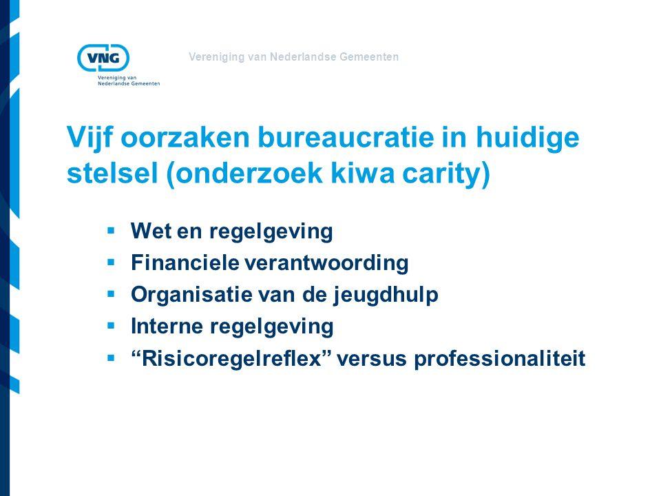 Vereniging van Nederlandse Gemeenten Vijf oorzaken bureaucratie in huidige stelsel (onderzoek kiwa carity)  Wet en regelgeving  Financiele verantwoording  Organisatie van de jeugdhulp  Interne regelgeving  Risicoregelreflex versus professionaliteit