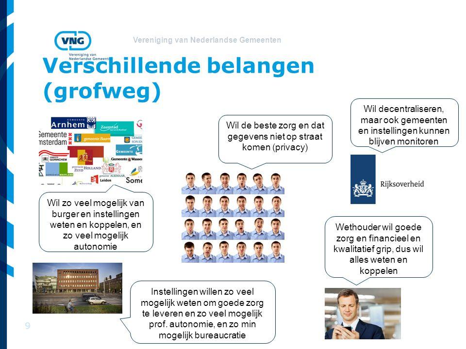 Vereniging van Nederlandse Gemeenten Verschillende belangen (grofweg) 9 Wil zo veel mogelijk van burger en instellingen weten en koppelen, en zo veel