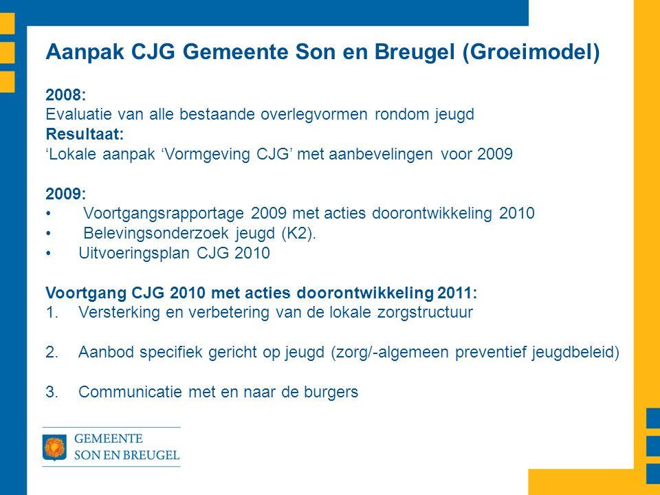 Aanpak CJG Gemeente Son en Breugel (Groeimodel) 2008: Evaluatie van alle bestaande overlegvormen rondom jeugd Resultaat: 'Lokale aanpak 'Vormgeving CJG' met aanbevelingen voor 2009 2009: Voortgangsrapportage 2009 met acties doorontwikkeling 2010 Belevingsonderzoek jeugd (K2).